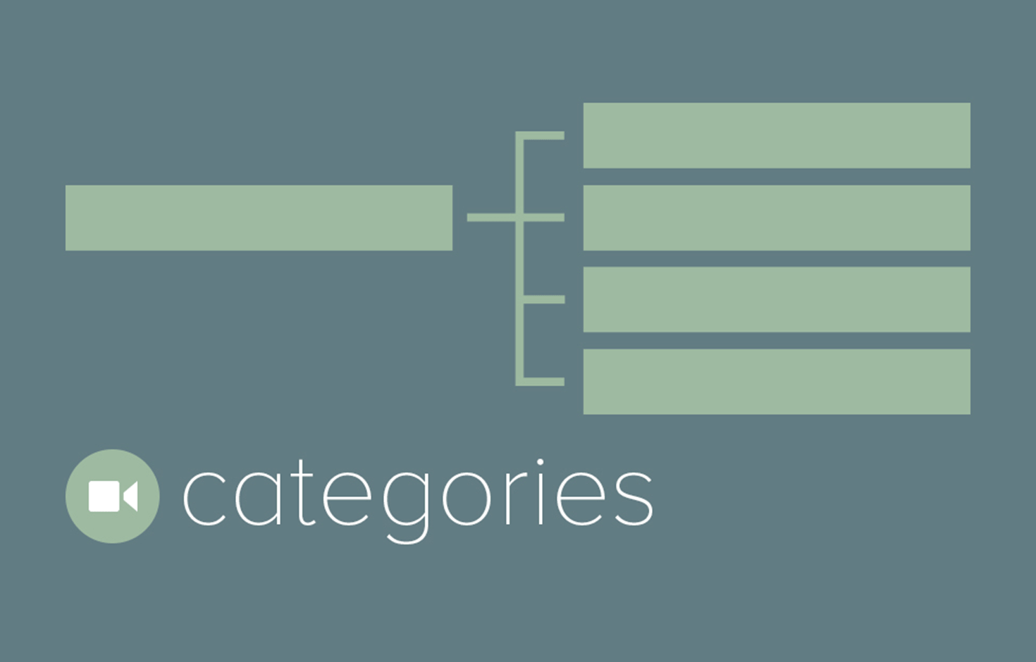 Define Categories