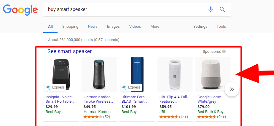 eCommerce Google shopping ads